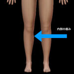 走ると膝が痛い原因 ランナー膝?